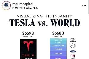 2020最大赢家:马斯克身家达1600亿美元,2张图拆解他的巨额财富